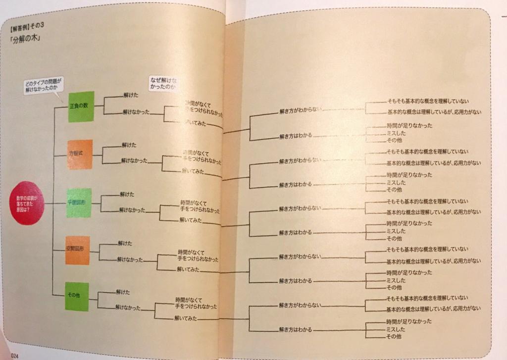 f:id:yutorisedainohoshi:20181224211943p:plain