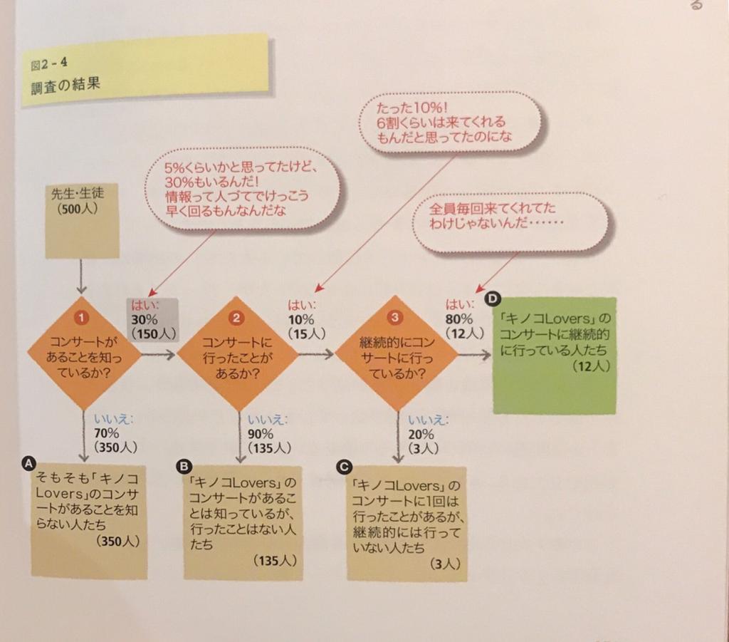 f:id:yutorisedainohoshi:20181224214114p:plain