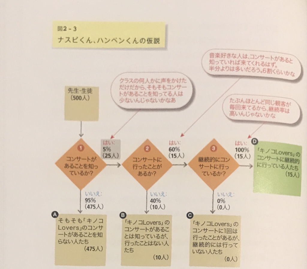 f:id:yutorisedainohoshi:20181224214319p:plain