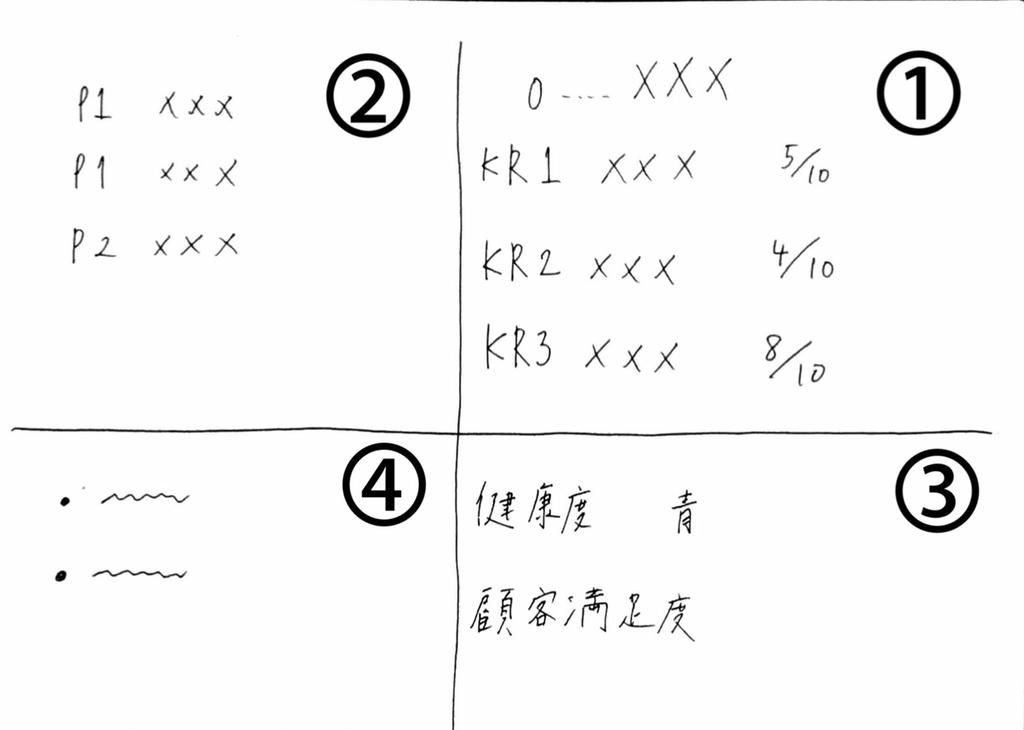 f:id:yutorisedainohoshi:20190114215946j:plain