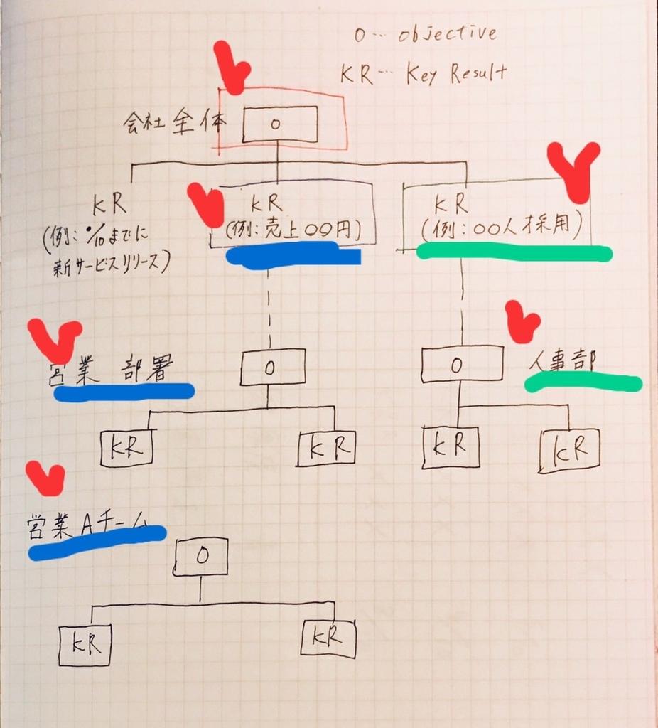 f:id:yutorisedainohoshi:20190114220024j:plain