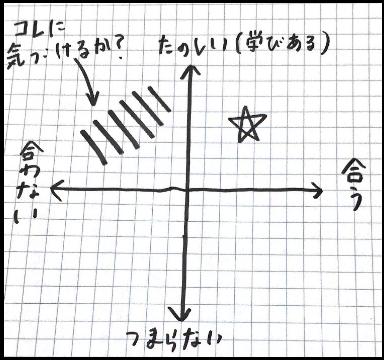 f:id:yutorisedainohoshi:20190420124843p:plain