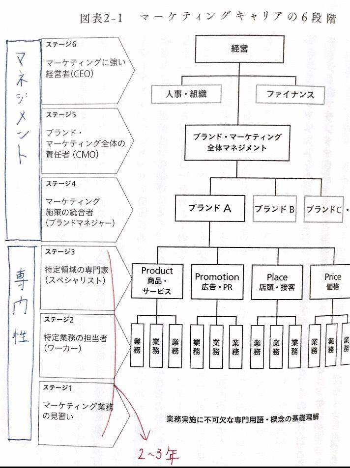 f:id:yutorisedainohoshi:20190420131207p:plain