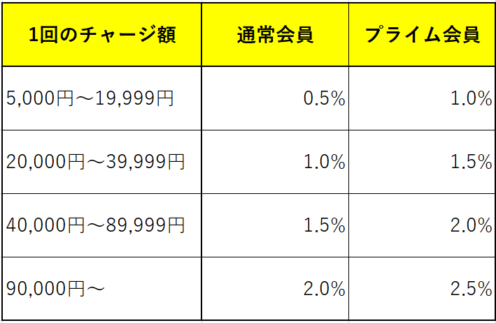f:id:yutoriuma:20200221005141p:plain
