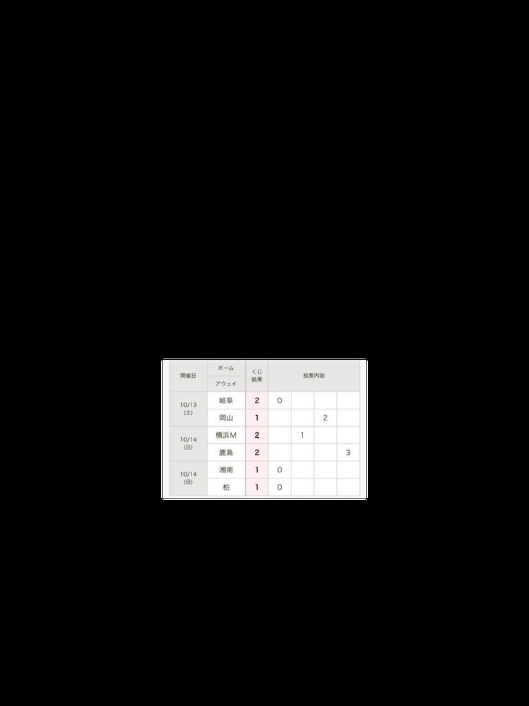 f:id:yutory:20181018195636p:image