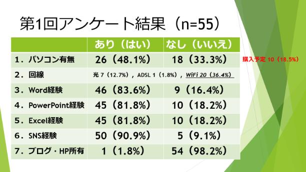 f:id:yutos-public98:20180701115959p:plain