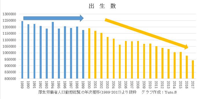 f:id:yutos-public98:20180821133046p:plain