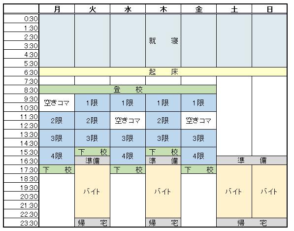 f:id:yutos-public98:20180824140437p:plain