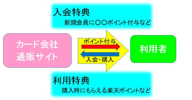 f:id:yutosato23:20190609142333p:plain