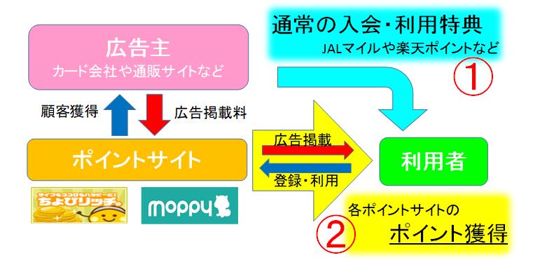 f:id:yutosato23:20190609142400p:plain