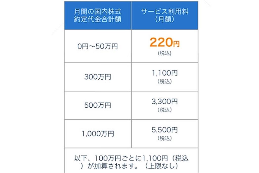 f:id:yutosato23:20191026192000j:plain
