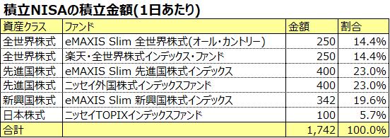 f:id:yutosato23:20200125090752p:plain