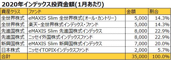 f:id:yutosato23:20200125093059p:plain