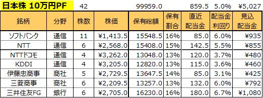 f:id:yutosato23:20200418043619p:plain