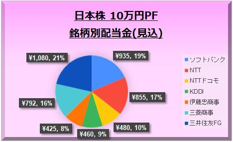 f:id:yutosato23:20200418044749p:plain
