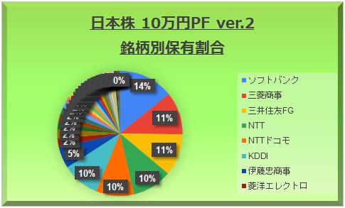 f:id:yutosato23:20200418052737p:plain