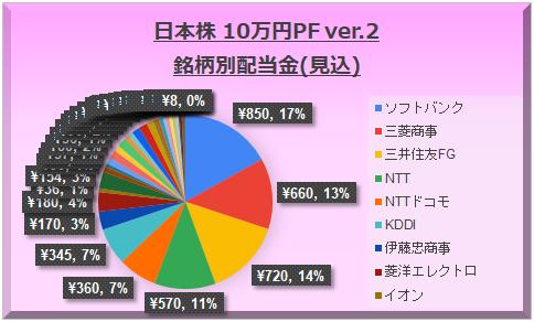 f:id:yutosato23:20200418052927p:plain