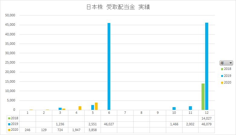 f:id:yutosato23:20200531190741p:plain