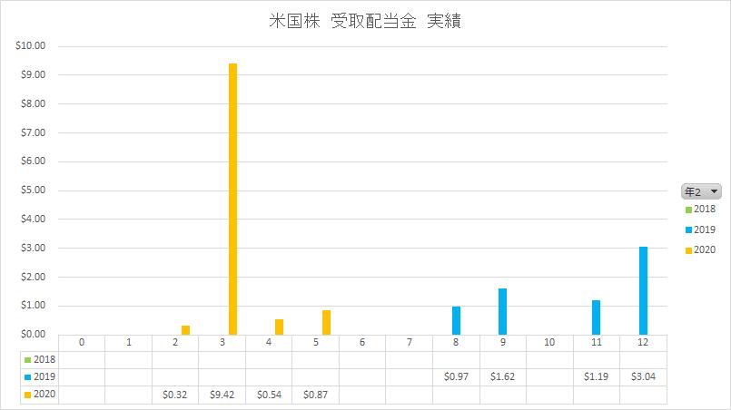 f:id:yutosato23:20200531192249p:plain