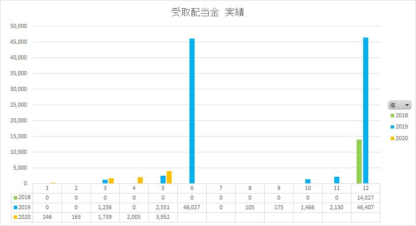 f:id:yutosato23:20200531192831p:plain