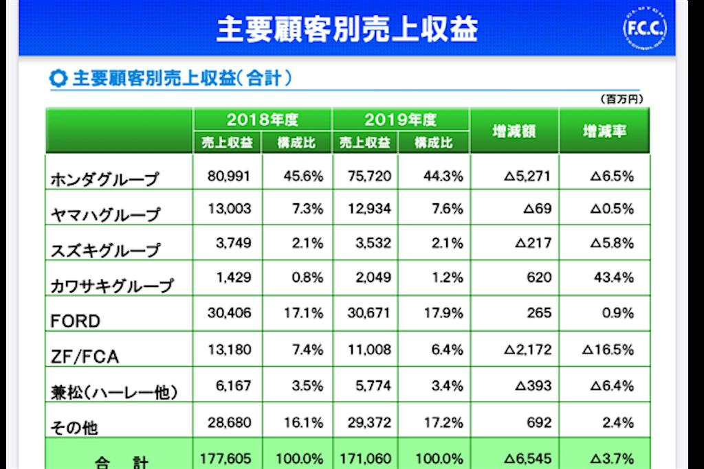 f:id:yutosato23:20200614203128p:plain