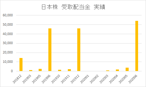 f:id:yutosato23:20200703234510p:plain