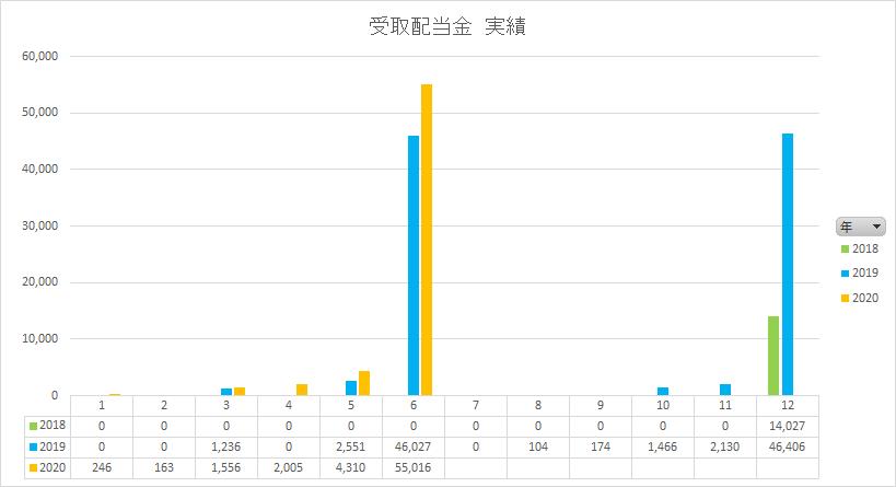 f:id:yutosato23:20200704000856p:plain