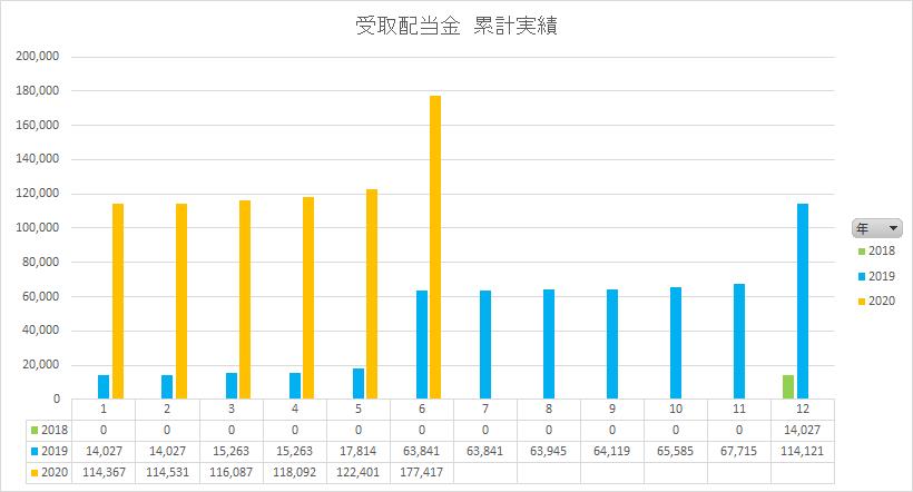 f:id:yutosato23:20200704001316p:plain