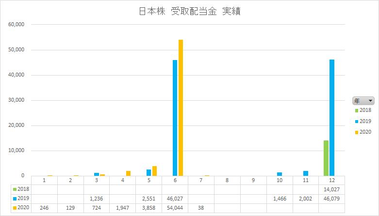 f:id:yutosato23:20200802142103p:plain