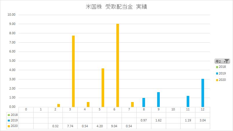 f:id:yutosato23:20200802143937p:plain