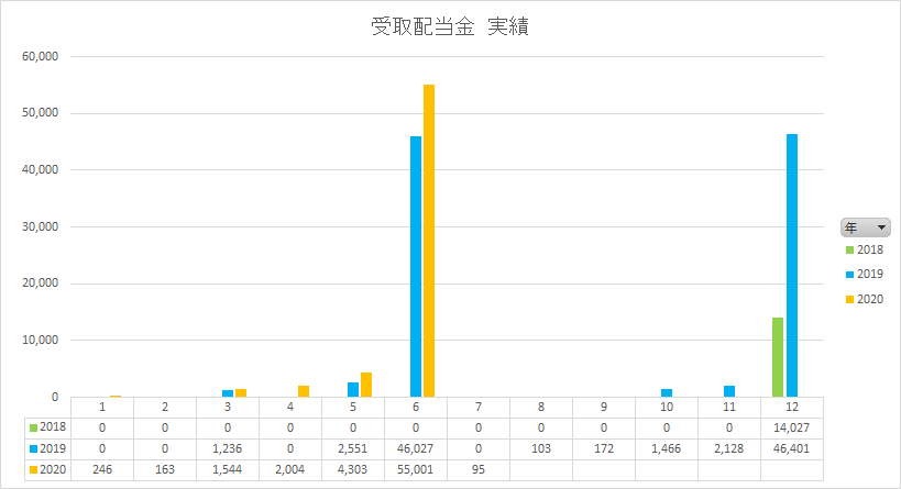 f:id:yutosato23:20200802144018p:plain