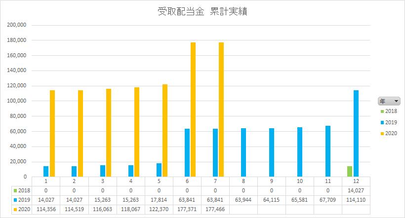 f:id:yutosato23:20200802144135p:plain
