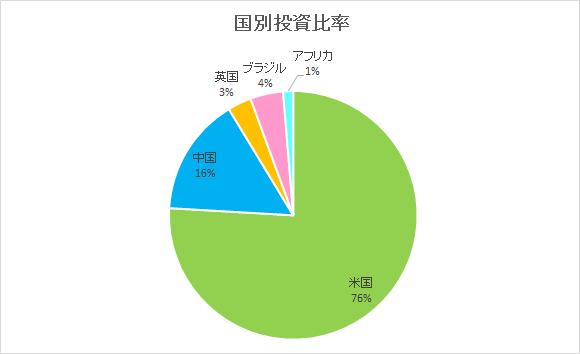 f:id:yutosato23:20200816152910p:plain