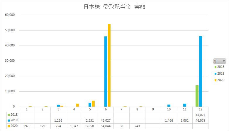 f:id:yutosato23:20200905114354p:plain