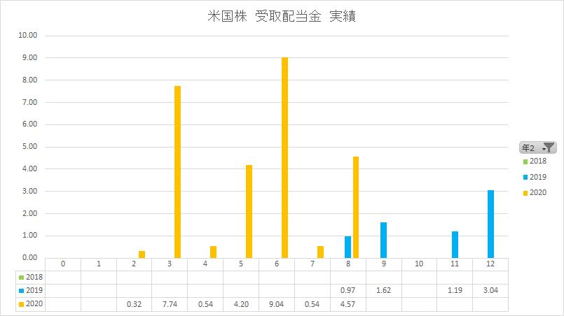 f:id:yutosato23:20200905120048p:plain