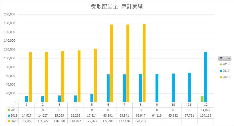 f:id:yutosato23:20200905120247p:plain