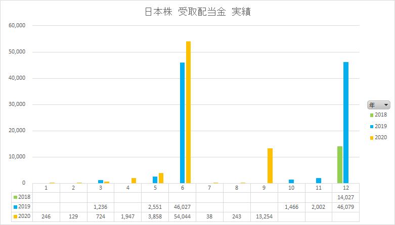 f:id:yutosato23:20201003173151p:plain