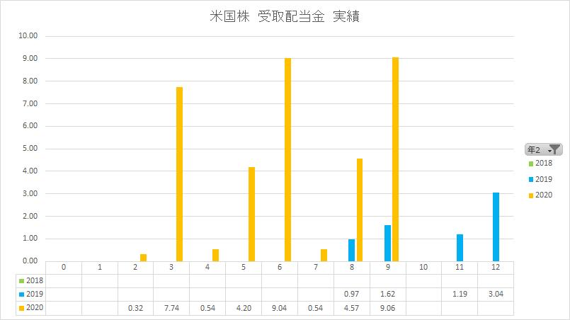 f:id:yutosato23:20201003175559p:plain