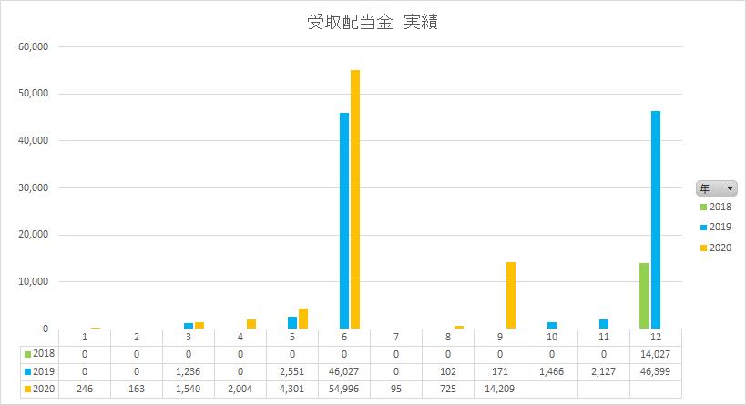 f:id:yutosato23:20201003182820p:plain