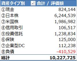f:id:yutosato23:20201010190327p:plain