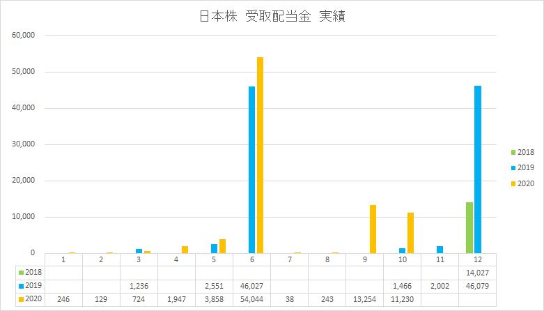 f:id:yutosato23:20201107012718p:plain