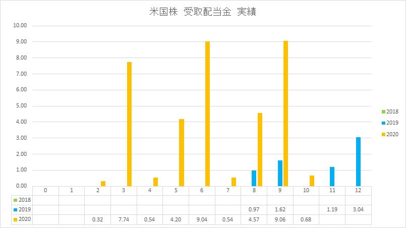 f:id:yutosato23:20201107012752p:plain