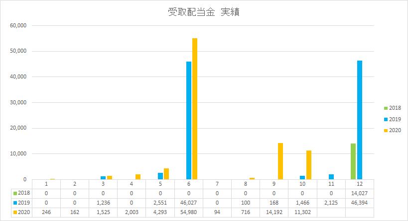 f:id:yutosato23:20201107013121p:plain