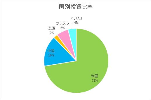 f:id:yutosato23:20201128230627p:plain