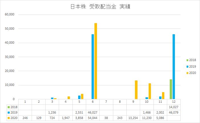 f:id:yutosato23:20201130220855p:plain