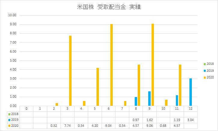 f:id:yutosato23:20201130222943p:plain