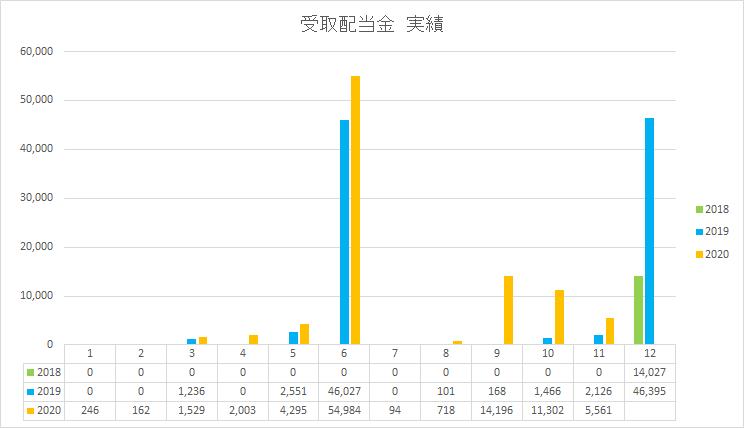 f:id:yutosato23:20201130223619p:plain