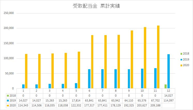 f:id:yutosato23:20201130223828p:plain