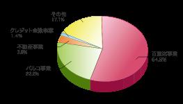 f:id:yutosato23:20201206151303p:plain