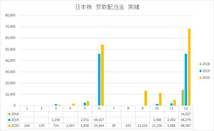 f:id:yutosato23:20201230112754p:plain